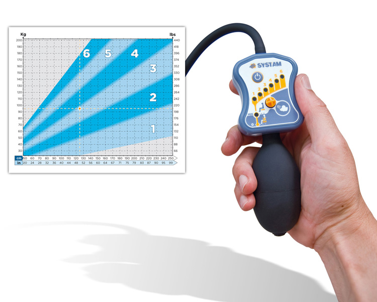 Polyair Pump with the easy number scale